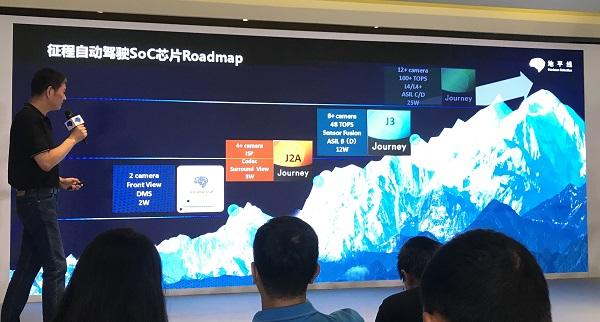 征程自动驾驶SoC芯片Roadmap